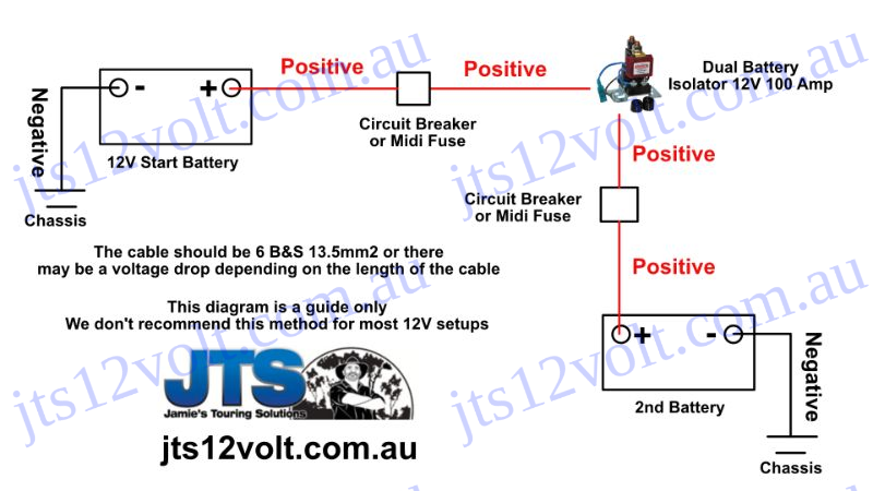 Powertech Dual Battery Isolator Wiring Diagram from jts12volt.com.au