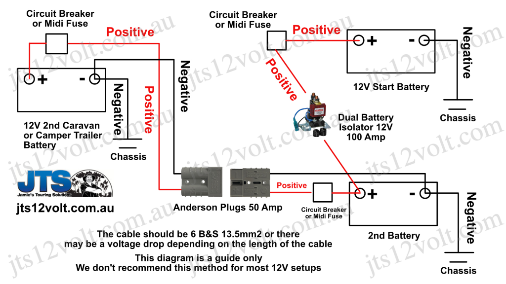 wiring diagram for caravan solar panel with anderson plug